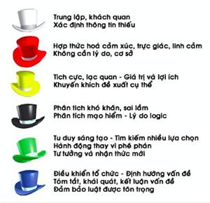 6 chiếc mũ tư duy - Phương pháp tư duy mà ai cũng cần biết