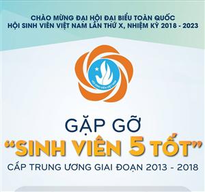 """Chương trình gặp gỡ """"Sinh viên 5 tốt"""" cấp Trung ương giai đoạn 2013 - 2018"""
