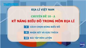 MÔN ĐỊA LÝ - Chuyên đề 10: Kỹ năng biểu đồ và đọc Atlat địa lý Việt Nam