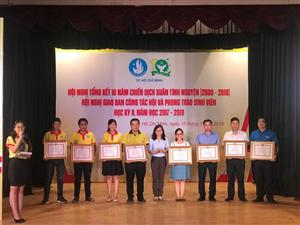 Hội nghị tổng kết 10 năm chiến dịch Xuân tình nguyện (2009 - 2018)